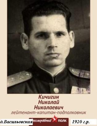 Кичигин Николай Николаевич