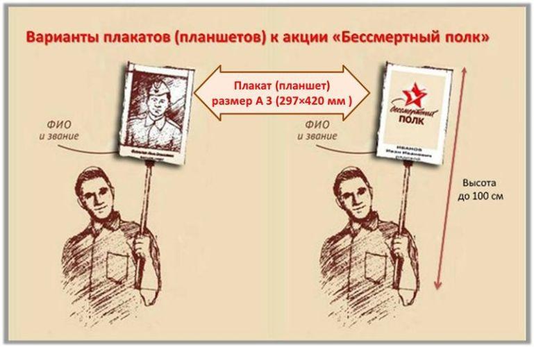 """Изготовление портретов для """"Бессмертного полка"""""""