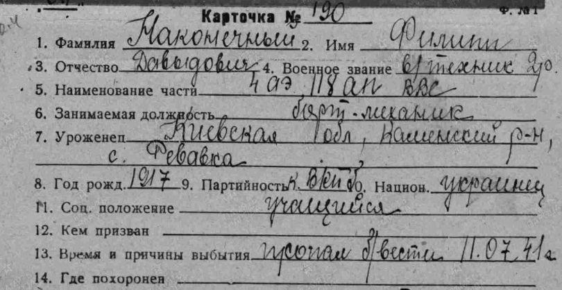 Ищем в Пермском крае родных летчика, погибшего в плену