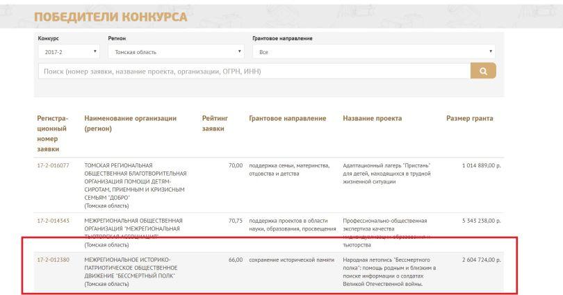 """""""Бессмертный полк"""" получил грант для помощи в поиске информации о солдатах Великой Отечественной войны"""