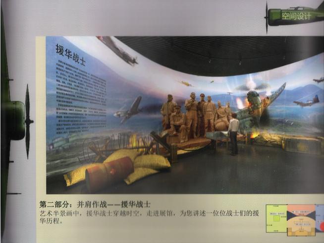 Открытие музея советским летчикам-добровольцам в Ухане Китай!
