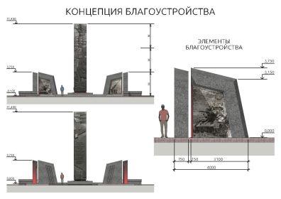 Концепция благоустройства территории сквера, который предлагают переименовать в Сквер Победы