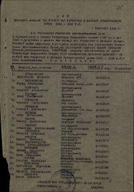 other-soldiers-files/miloychik.jpg