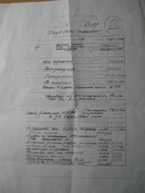 other-soldiers-files/uchetnaya_kartochka_k_voennomu_biletu.jpg