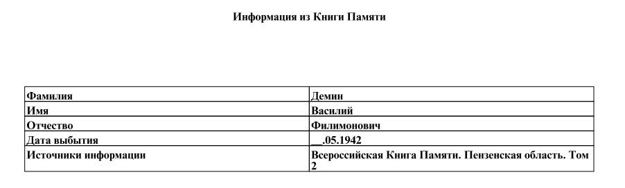 other-soldiers-files/informaciya_iz_knigi_pamyati_1.jpg