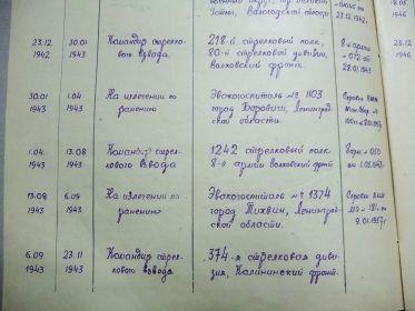 other-soldiers-files/posluzhnoy_spisok_2_0.jpg
