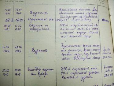 other-soldiers-files/posluzhnoy_spisok_1_0.jpg