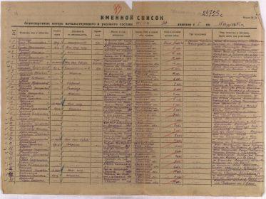 other-soldiers-files/www.obd-memorial.ru1_.jpg