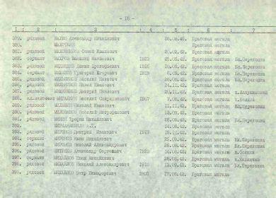 other-soldiers-files/www.obd-memorial.ru__1.jpg
