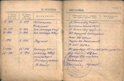 other-soldiers-files/prohozhdenie_voennoy_sluzhby.jpg