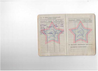 other-soldiers-files/voennyy_bilet_1_57.jpg