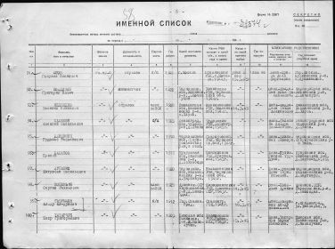 other-soldiers-files/bezvozvratnye_poteri._gavrilov_a._a.jpg