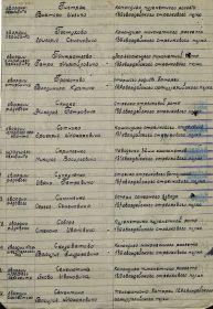 other-soldiers-files/stroka_v_nagradnom_spiske_27.jpg