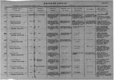 other-soldiers-files/skazovatov_v._e.jpg