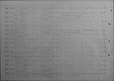 other-soldiers-files/donesenie_o_poteryah._dolmatov_b._f_0.jpg