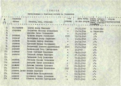 other-soldiers-files/zahoronenie_d._veremeyki_3_0.jpg