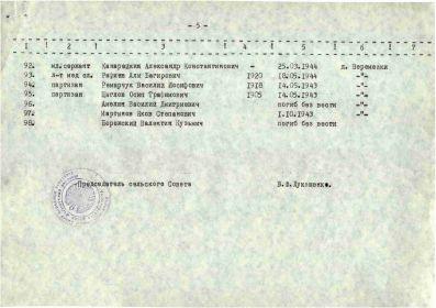 other-soldiers-files/zahoronenie_4_list_98_boycy_0.jpg