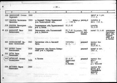 other-soldiers-files/1943_spisok_pogibshih_razvedchikov_2.jpg