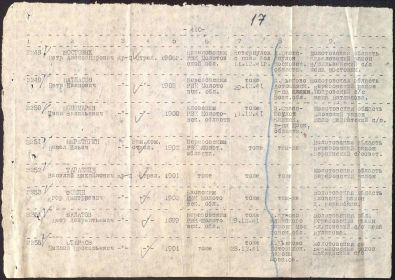 other-soldiers-files/donesenie_o_bezvozratnyh_poteryah.jpg