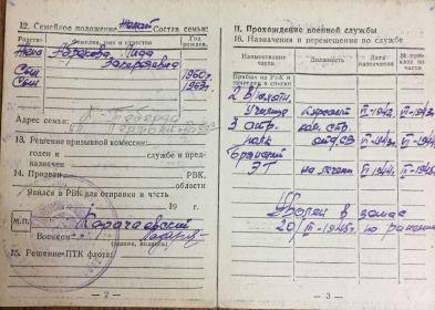 other-soldiers-files/uchetnoposluzh_2.jpg