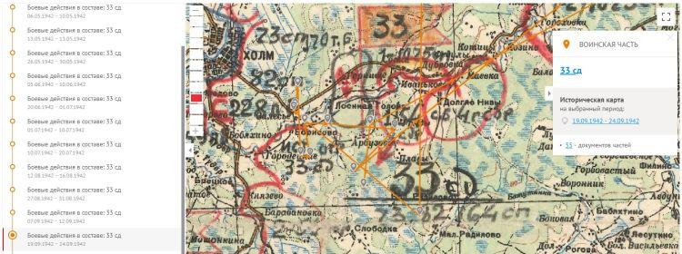Схема места ранения 23.09.1942г.
