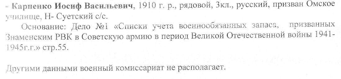 Из данных призыва в Знаменском РВК