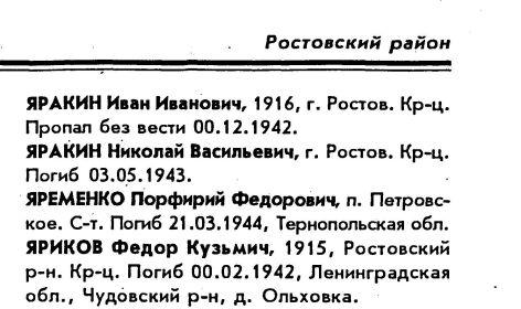 Книга памяти. Ярославская область. Том 4