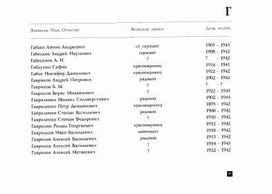 Список захоронения