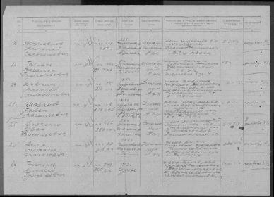 Список военнослужащих 1944г, с которыми была потеряна связь родственниками