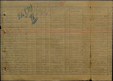 Именной список 2 роты батальона 237