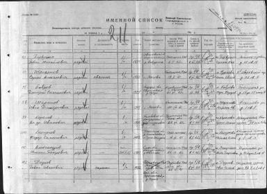 Документ, уточняющий потери. Именной список. 1947г.