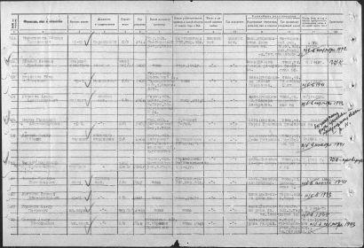 Документ, уточняющий потери. Именной список. 1947 г.