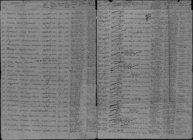 Донесения послевоенного периода №32056  от 13.05.1947 Ямпольский РВК Сумской обл.