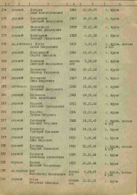 182  Коновалов Иван Андреевич.jpg