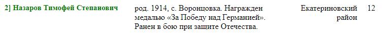 Данные о Назарове ТС в Книге памяти Саратовской  области