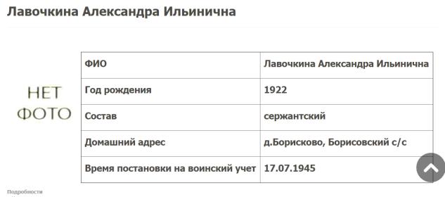 Информация с сайта Герои-Данилов.РУ как о вернувшейся с войны