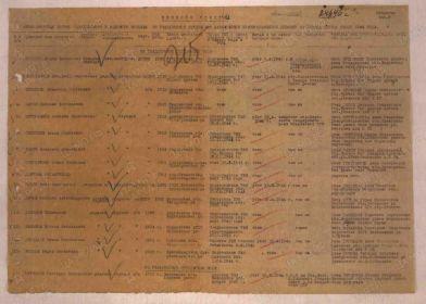 Именной список потерь, за апрель 1944 г. ( №11 по потерям - Буров Николай Александрович).
