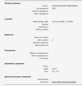 Сведения из Книги Памяти Республики Коми