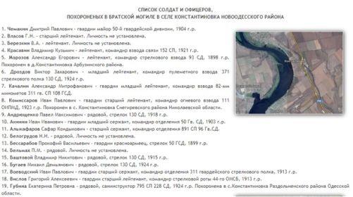 Список красноармейцев, похороненных в с. Константиновка