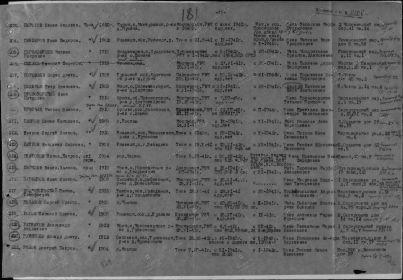 Список НКО (фрагмент) о потерях личного состава народного ополчения