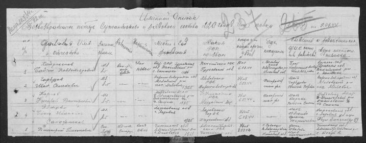 Именной список безвозвратных потерь рядового и сержантского состава 226 Гвардейского Стрелкового полка