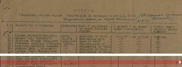 Список участников обороны города Сталинграда по в/ч п/п 82747