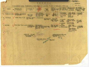 Выписка из архива МО