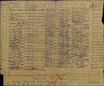 Список  7-й рота 237 АЗСП переданных в упраление 6 полевой базы 5-Й Ударной армии