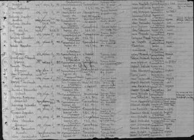 Донесение 51129 послевоенного периода 1946 года