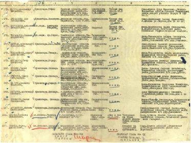 Александр Жулов список потерь 1941г