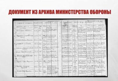 Документ из архива МО