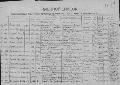 Именной список репатриированных советских граждан, прибывших на Ковельский С.П.П. г. Ковель