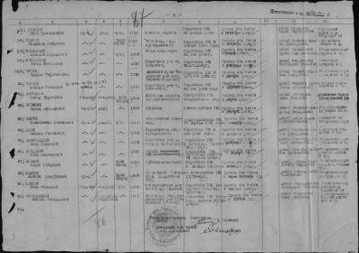 Донесение № 72471 послевоенного периода (Дата донесения 17.08.1946; Название источника информации: усть-каменогорский ГВК восточно-казахстанской обл.))