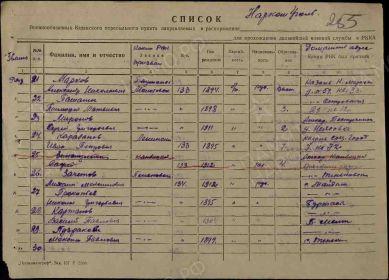 3 июля 1942 года именной список военнообязанных, призванных в распоряжение треста Ленуголь